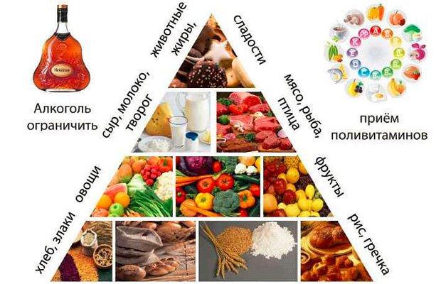 Крема и мази с витамином Д при псориазе