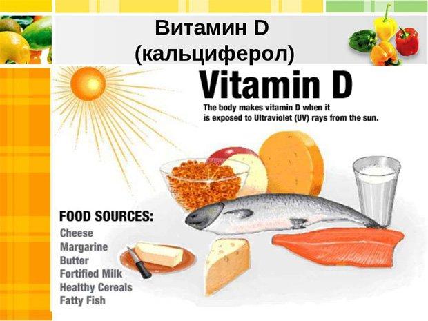 Витамины при псориазе головы и тела и как правильно их пить