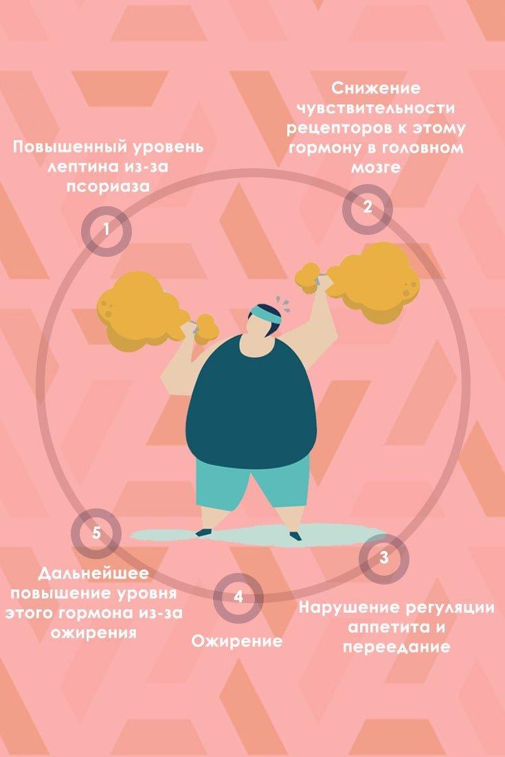 Что можно кушать кормящей маме после родов список продуктов и правила питания